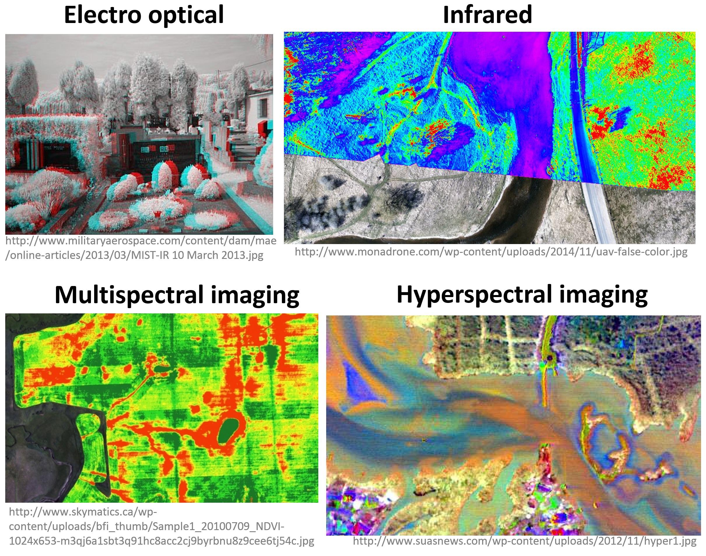 GIS595/MEA792: UAV/lidar Data Analytics